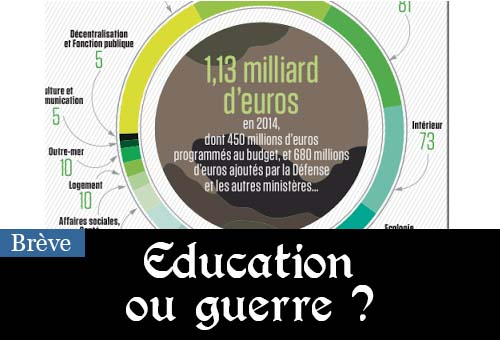 Education ou guerre