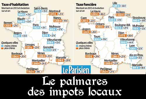 Impots Locaux Villes Moins Cheres