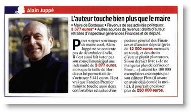Le revenu d'Alain Juppé